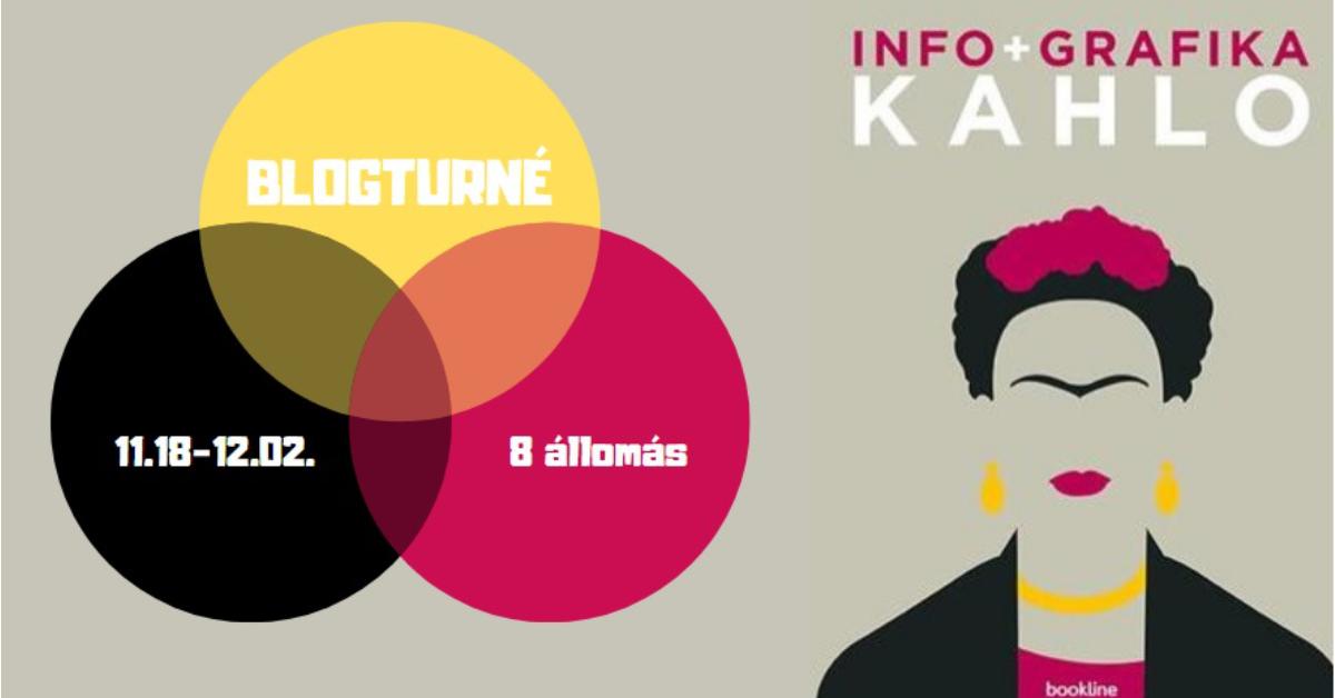 Sophie Collins: Info+grafika – Kahlo